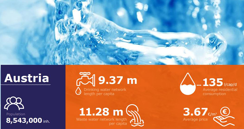 Eureau report charts governance of European water services